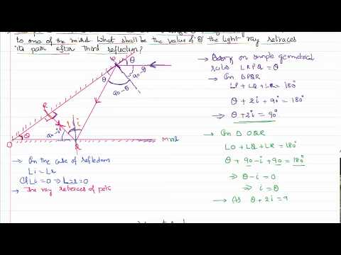 Reflection of Light Problem from Ray Optics if Incident Ray Retraces path for IIT-JEE and NEET
