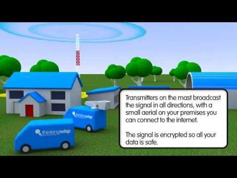 ThinkingWISP- Fast, local broadband