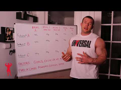 Post and Intra Workout With Chris Tuttle Part 1