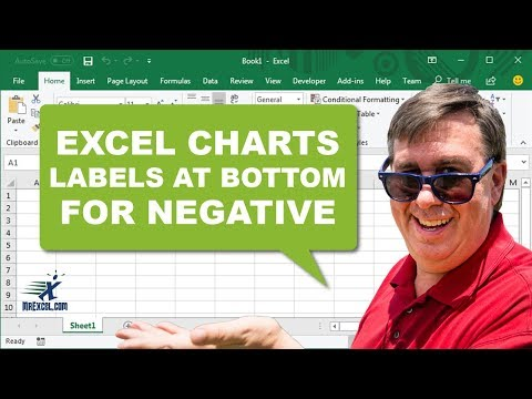 Learn Excel - Chart Axis Labels at Bottom for Negative - Podcast 1897