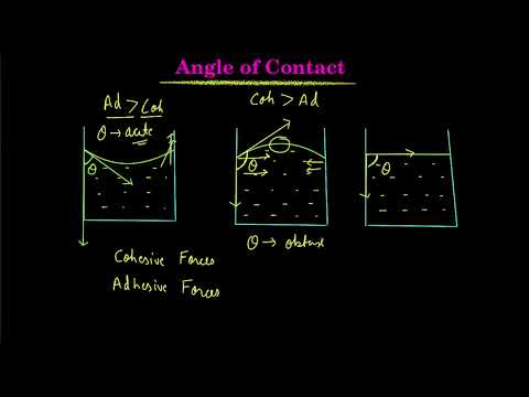 Fluid Mechanics Lec-15 (Angle of Contact)