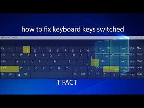 Keyboard Switched problem solved [@ and