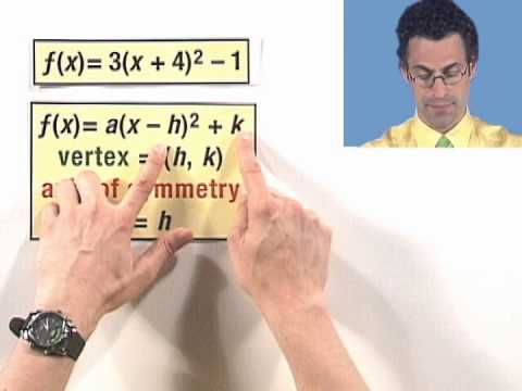 Identifying the Vertex and Axis of Symmetry
