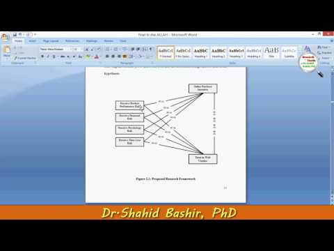 How to write a good literature review Part-6 by Dr.Shahid Bashir, PhD