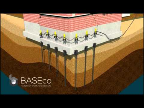 How To Stabilize And Lift A Settled Or Sinking Foundation With Push Piles And Helical Piers