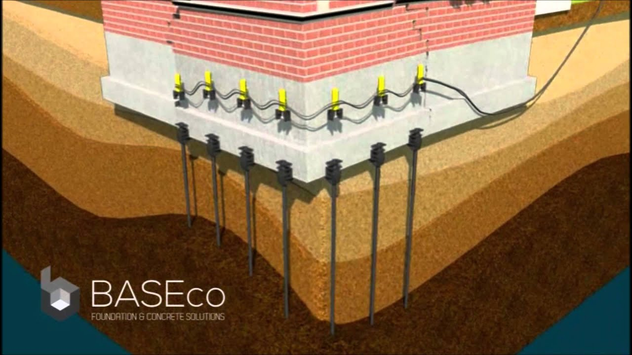 Foundation Repair with Helical Piers and Push Piers