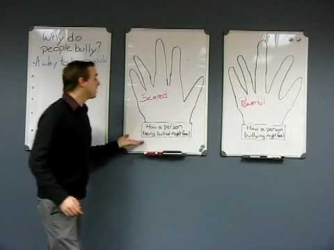 Bully Hands Activity - YES! LEADS Training Series