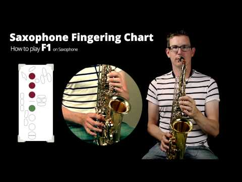 How to play F1 on Saxophone