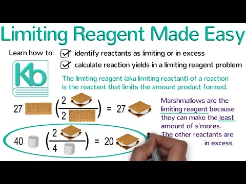 Limiting Reagent Made Easy: Stoichiometry Tutorial Part 5