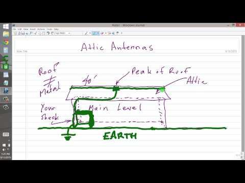 Attic Antennas for Ham Radio