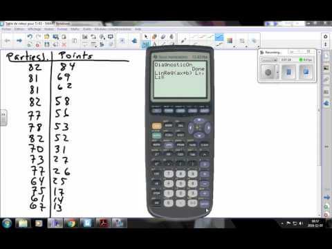 Droite de régression et coefficient de corrélation avec la Ti-83