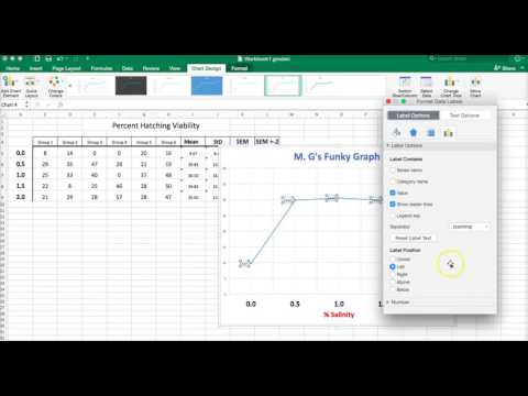 AP Biology - How to make a graph and error bars in Excel for Mac 16