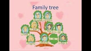 #x202b;تعلم اللغة الانجليزية # جميع كلمات شجرة العائلة بالانجليزية Learn English - Family Words#x202c;lrm;