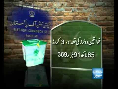 Electoral Rolls Prepared 2100 PKG_31-07
