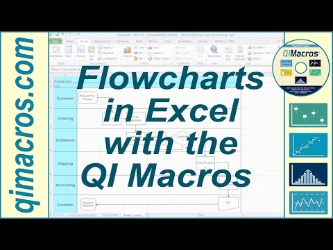 Draw Flowcharts in Excel, with the QI Macros