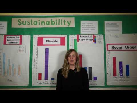 Research on Sustainability: Integrating Literacy and Math (Virtual Tour)