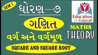 Maths Standard 7 Semester 2 Chapter 1 'Ghat Ghatank' Episod