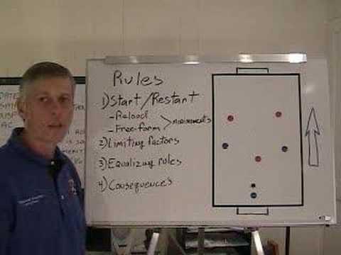 Soccer Coaching, The Elements of Soccer-The Rules