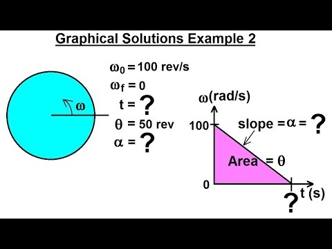Physics - Mechanics: Rotational Motion - Graphical Solution (5 of 9) Example 2