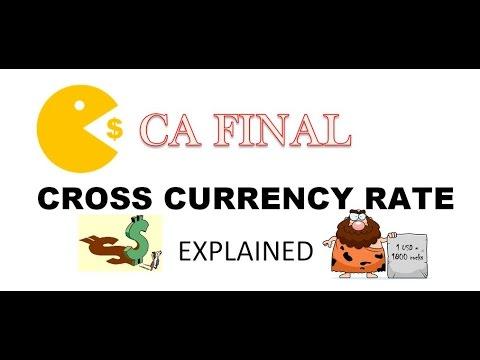 CA FINAL ll SFM ll Cross Currency Rates ll  (Forex)