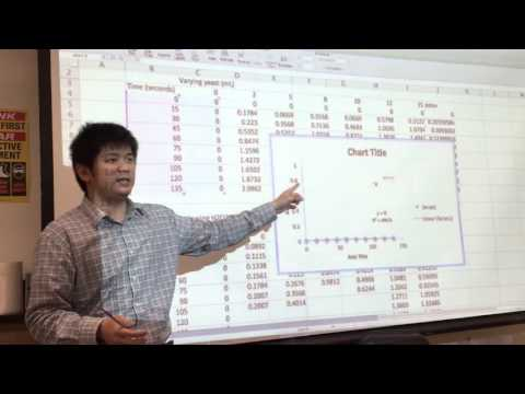 Catalase Assay - Enzyme Kinetics graph instructions