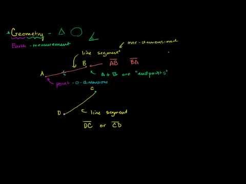 Basic Language and Notation of Geometry