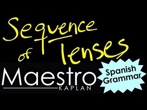 Sequence of Tenses in Spanish --  Secuencia de los tiempos verbales