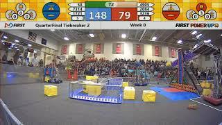 Quarterfinal Tiebreaker 2 - 2018 Week 0