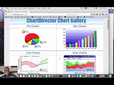 Finance trading chart C++ demo of Chart Director with Qt on Ubuntu Linux