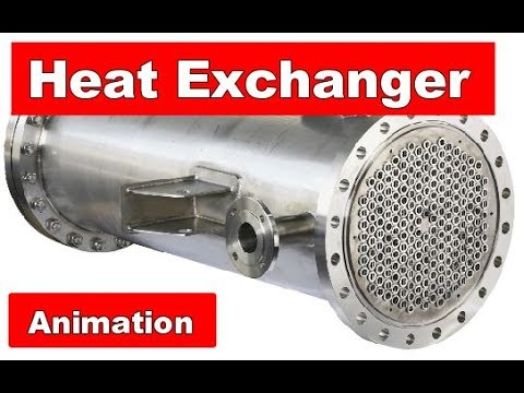 Heat Exchanger principles With Animation | Piping Official