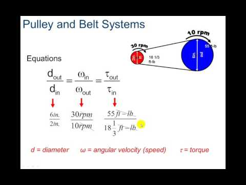 Compound Gears, Pulley & Belt Systems, and Sprockets Examples