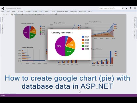 How to create google chart (pie) with  database data in ASP.NET