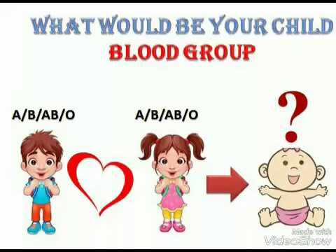 WHAT WOULD BE YOUR CHILD BLOOD GROUP !!!