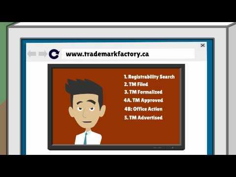 Trademark Registration Process in Canada | http://TrademarkFactory.ca