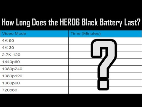 How Long Does the HERO6 Black Battery Last?