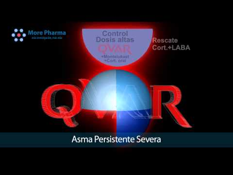 QVAR, More Pharma