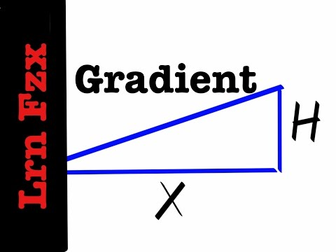How Steep is an Inclined Plane? - Gradient, Angle, Slope