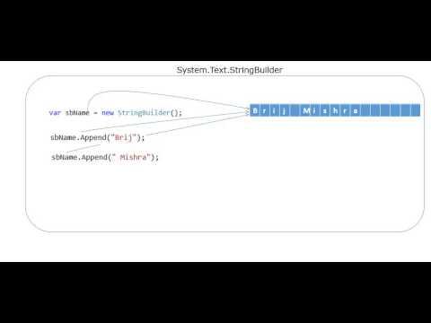 Optimize string manipulation in C# - String, StringBuilder, String.join