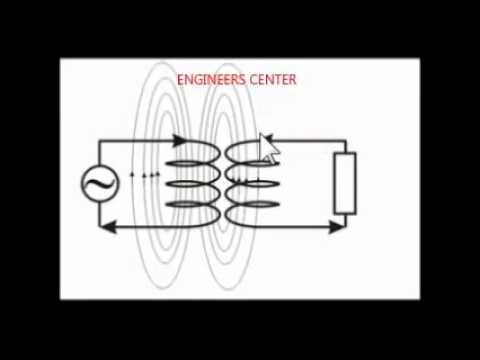 Principle of Transformer - ENGINEERS CENTER