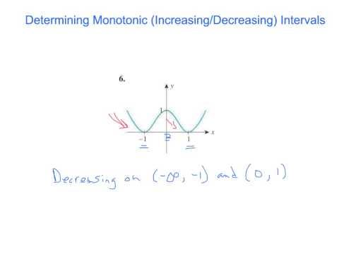 Monotonic Intervals (p.  264 #6)