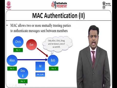 Hash and MAC Algorithms