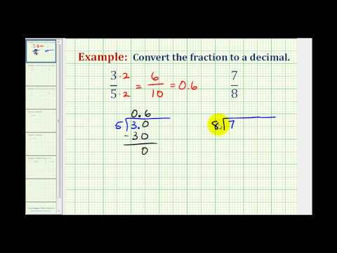 Ex 1:  Convert a Fraction to a Decimal (terminating)