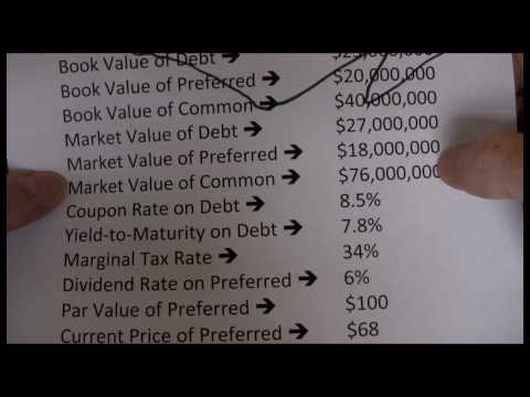 Marginal Cost of Capital Part One of Four