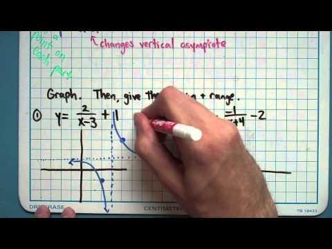 Translating Rational Graphs (9-1-2)