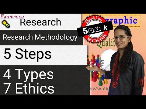 Research Methodology (Part 1 of 3): 5 Steps, 4 Types and 7 Ethics in Research