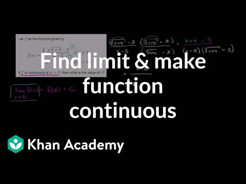 Fancy algebra to find a limit and make a function continuous | Differential Calculus | Khan Academy