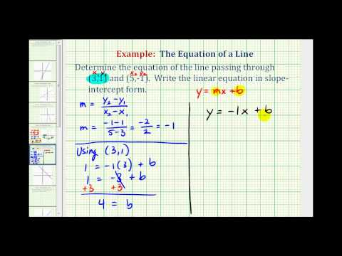 Ex 1:  Find the Equation of a Line in Slope Intercept Form Given Two Points