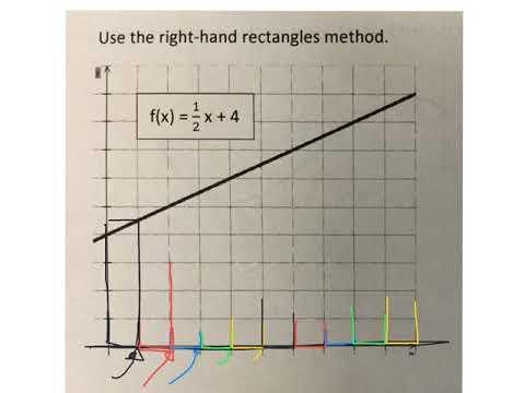 Estimate area under a curve - right hand