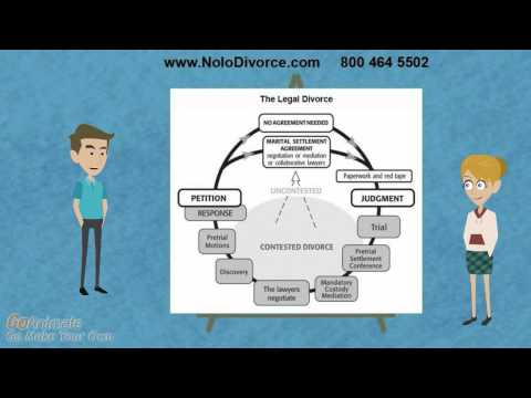 How to Get a Divorce in California -- California Divorce Procedures