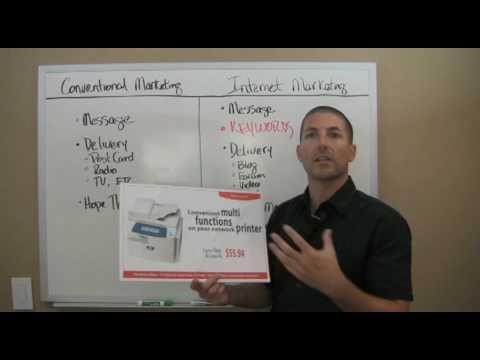 Online Marketing Description - Santa Rosa, CA